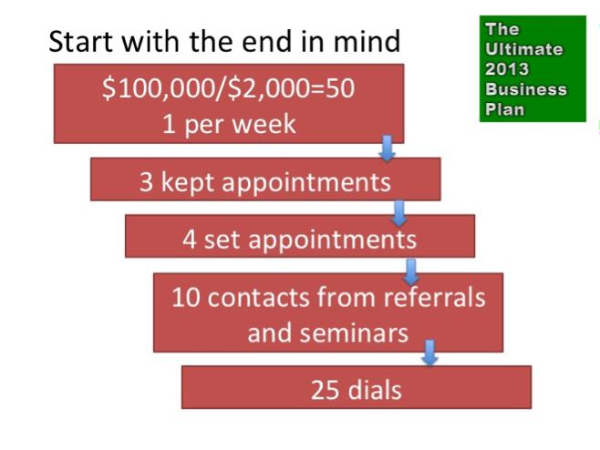 Essential Numbers.jpg